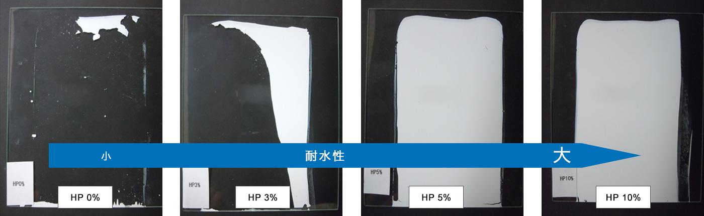 ハロイサイトの塗膜の耐水性向上(ガラス・塗布後24時間乾燥、24時間浸漬)